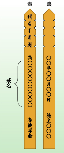 五輪塔と卒塔婆 塔婆裏表