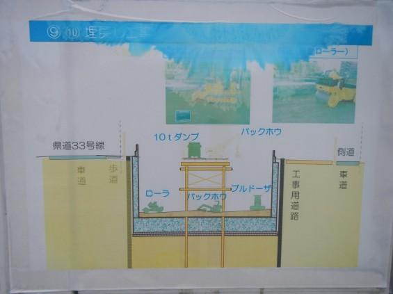 20140126 圏央道北本二ツ家踏切部分 DSCN3061