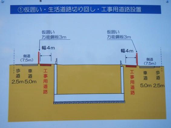 20140126 圏央道北本二ツ家踏切部分 DSCN3102