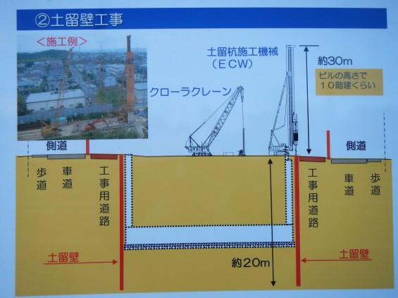 20140126 圏央道北本二ツ家踏切部分 DSCN3103