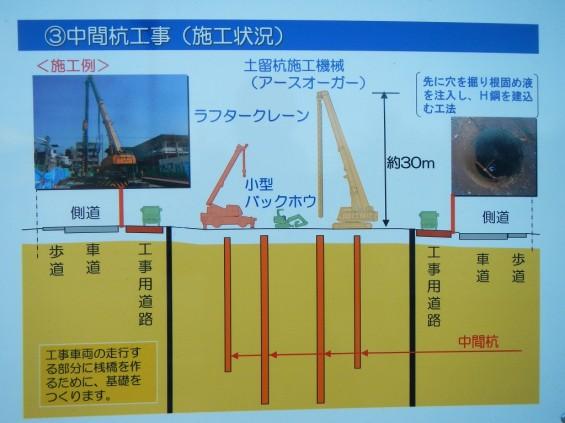 20140126 圏央道北本二ツ家踏切部分 DSCN3104
