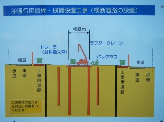 20140126 圏央道北本二ツ家踏切部分 DSCN3105