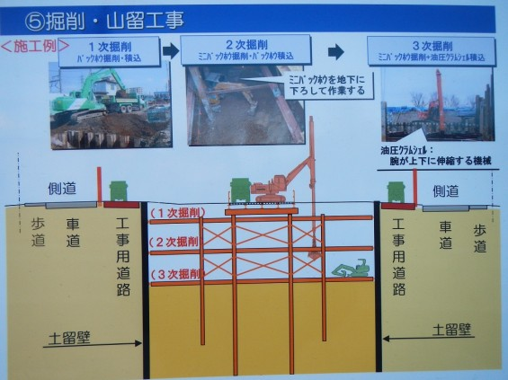 20140126 圏央道北本二ツ家踏切部分 DSCN3106