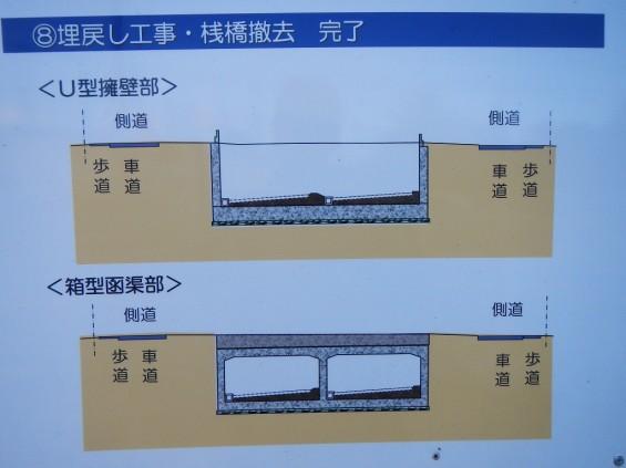 20140126 圏央道北本二ツ家踏切部分 DSCN3109