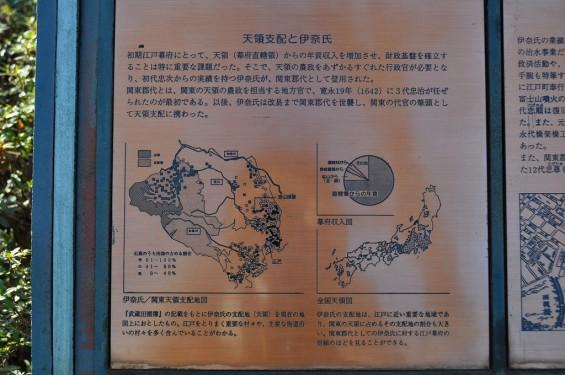 埼玉県川口市 赤山城(赤山陣屋)DSC_0058