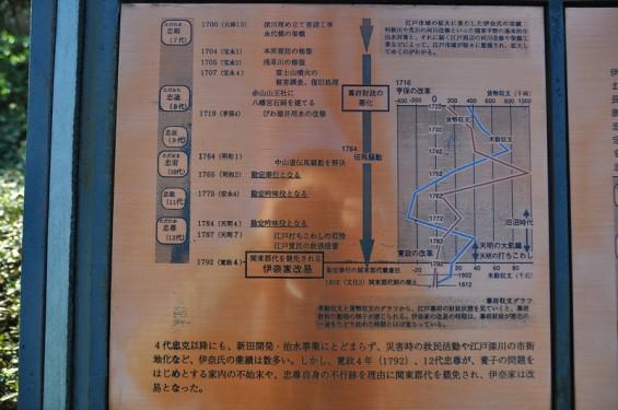 埼玉県川口市 赤山城(赤山陣屋)DSC_0057