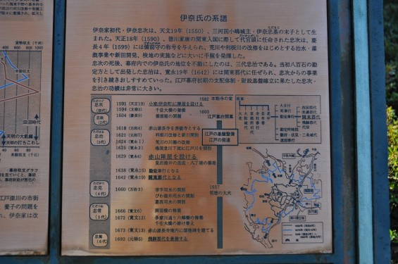 埼玉県川口市 赤山城(赤山陣屋)DSC_0059