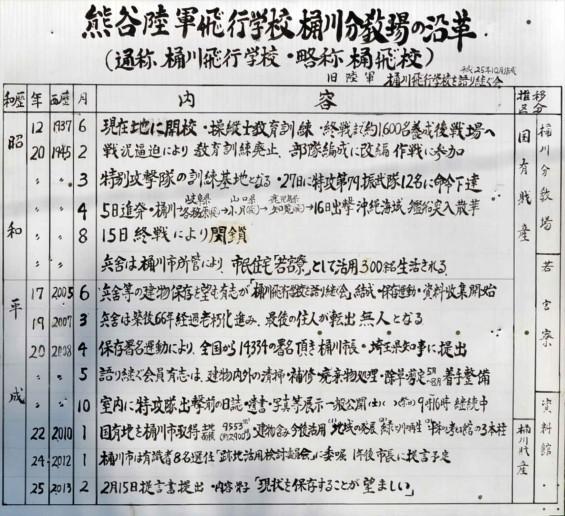 20140726 熊谷陸軍飛行学校桶川分教場跡 桶川飛行学校DSC_0143-
