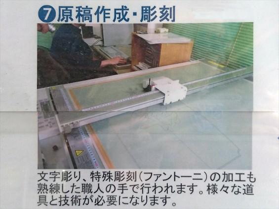 埼玉県上尾市 石材店の中庭 展示場 お墓ができるまで 看板7 17-03-30-14-55-39-040_photo