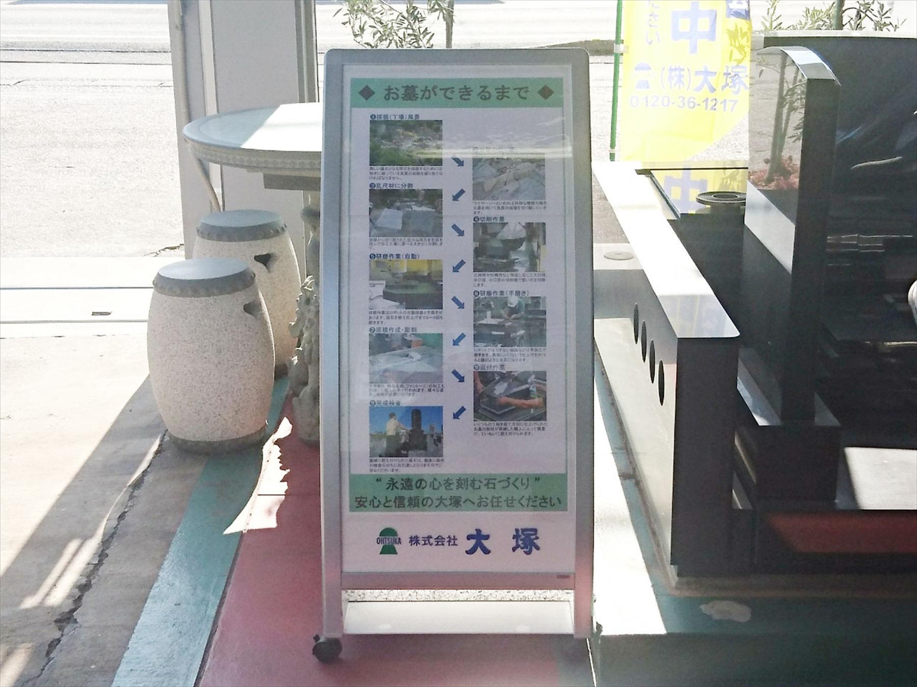 埼玉県上尾市 石材店の中庭 展示場 お墓ができるまで 看板17-03-22-14-59-15-968_photo
